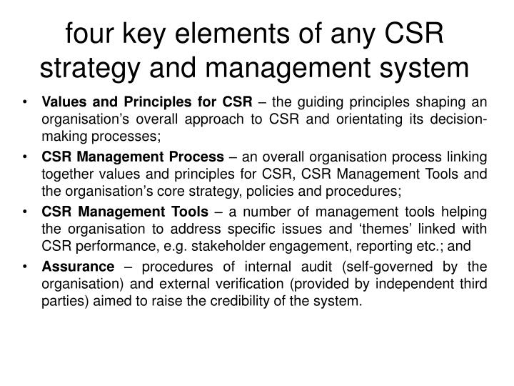 four key elements of any CSR strategy and management system