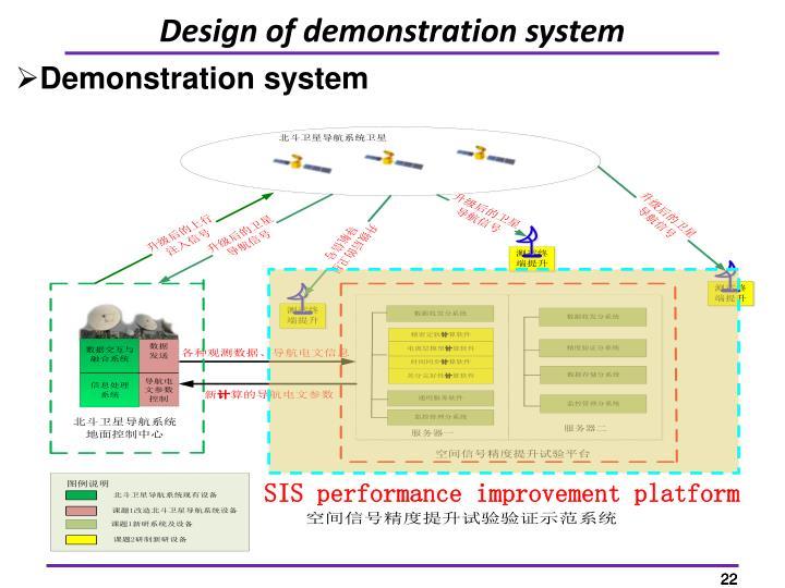 Design of demonstration system