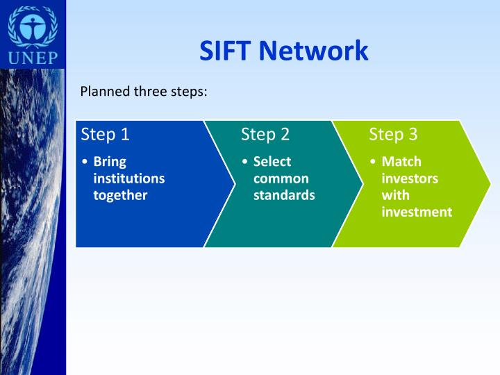 SIFT Network