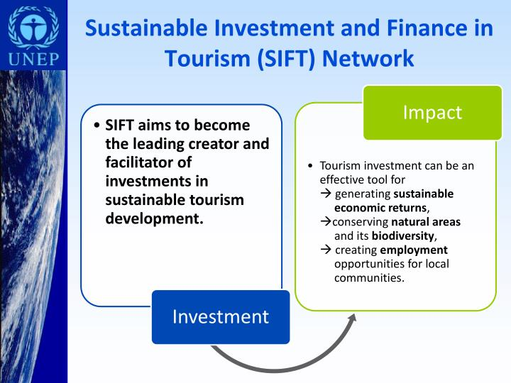 Sustainable Investment and Finance in