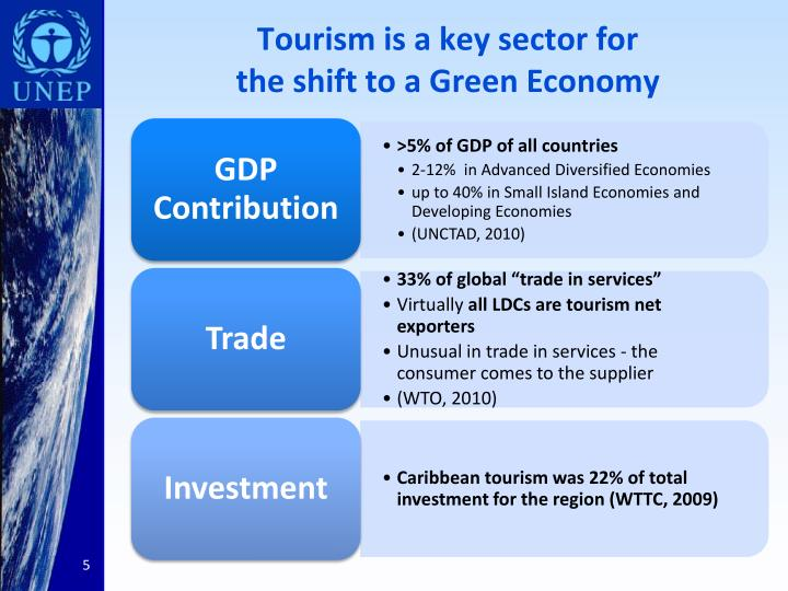 Tourism is a key sector for