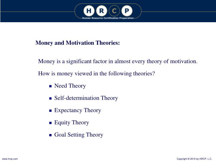 Money and Motivation Theories: