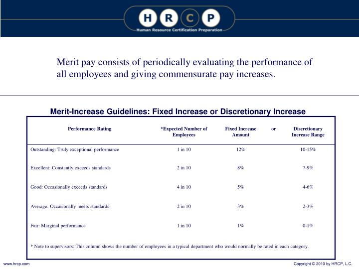 Merit pay consists of periodically evaluating the performance of all employees and giving commensurate pay increases.
