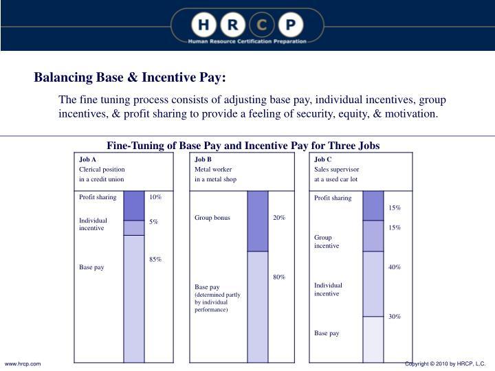 Balancing Base & Incentive Pay: