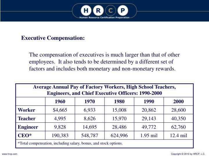 Executive Compensation: