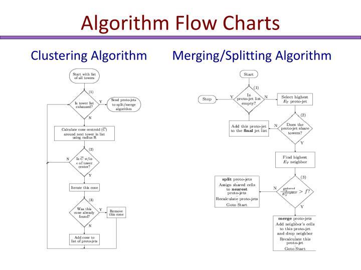 Algorithm Flow Charts