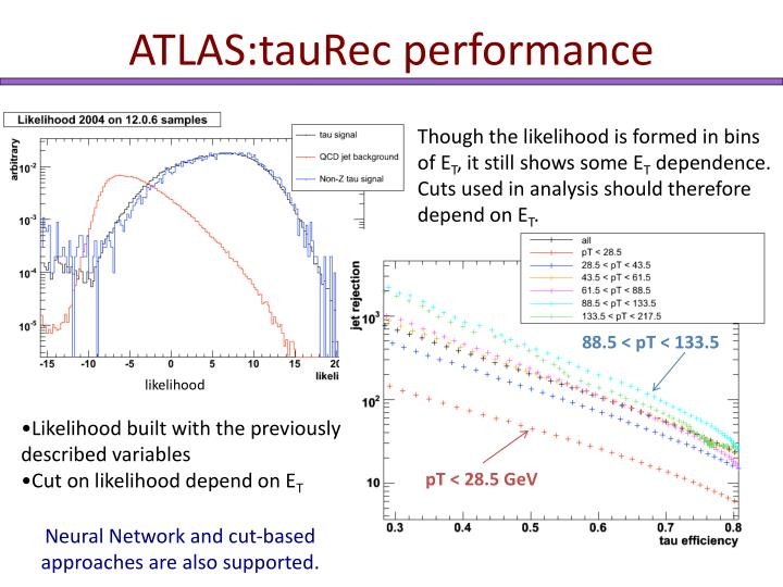 ATLAS:tauRec performance