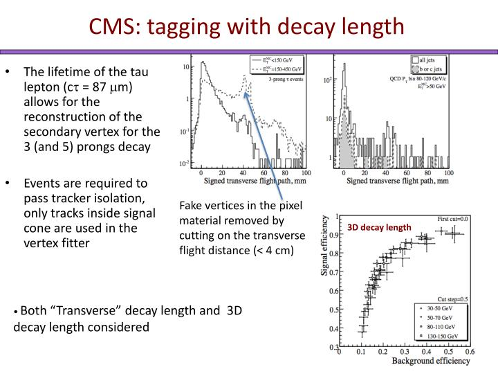 CMS: tagging with decay length