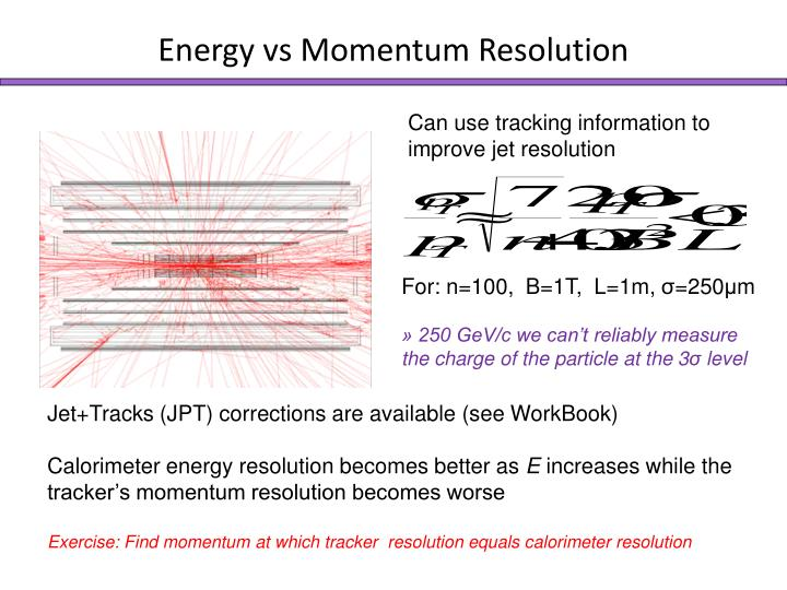 Energy vs Momentum Resolution