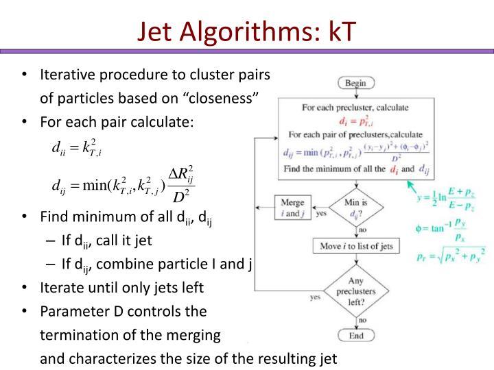 Jet Algorithms: kT