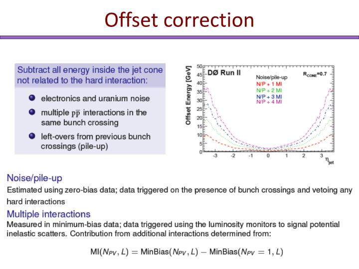 Offset correction