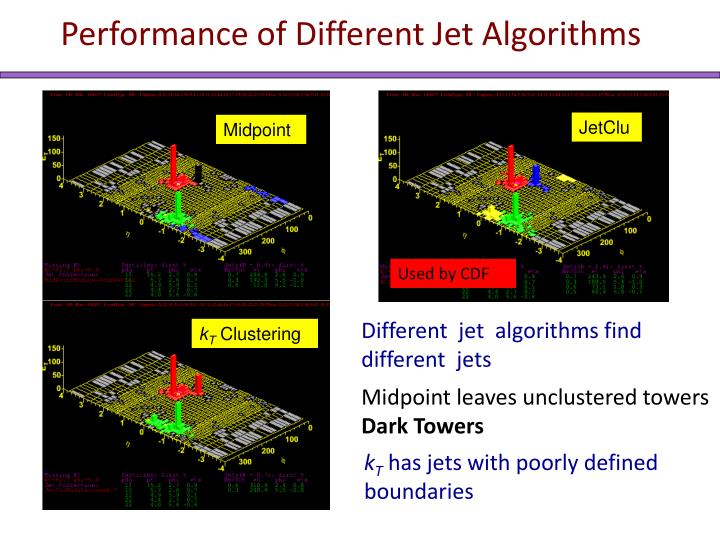 Performance of Different Jet Algorithms