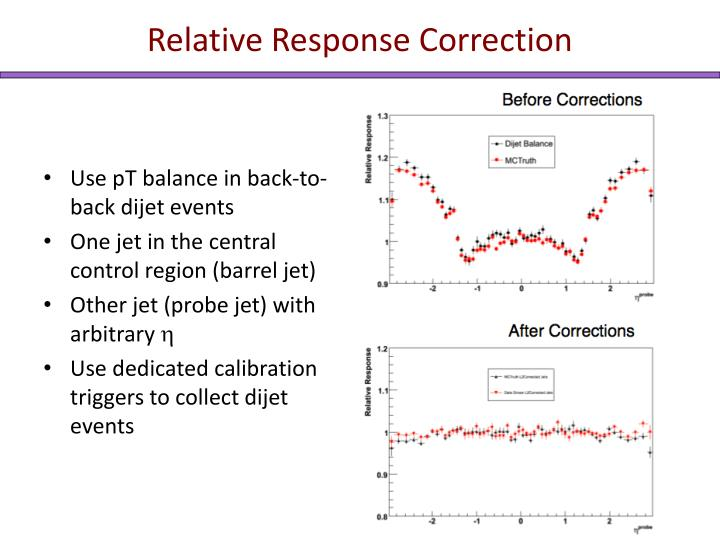 Relative Response Correction