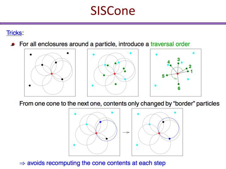 SISCone