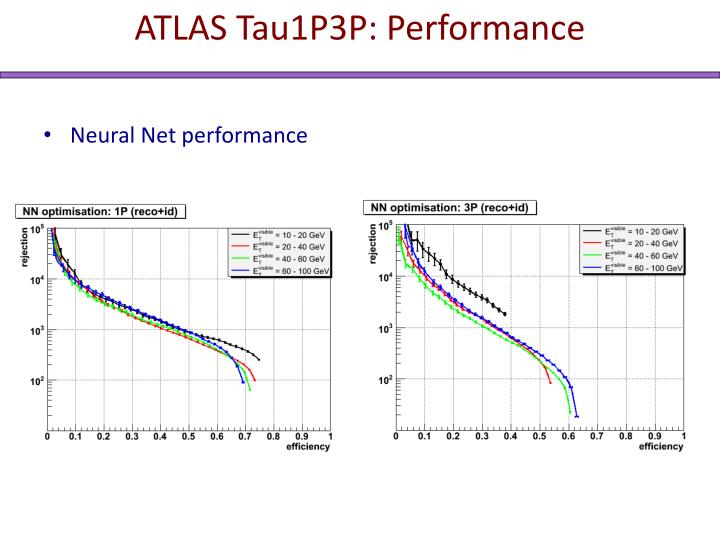 ATLAS Tau1P3P: Performance