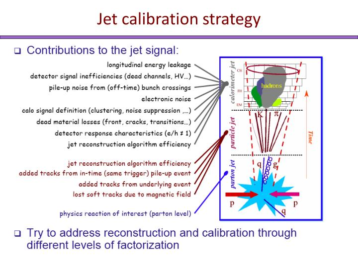 Jet calibration strategy