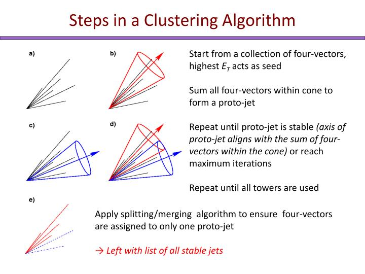 Steps in a Clustering Algorithm
