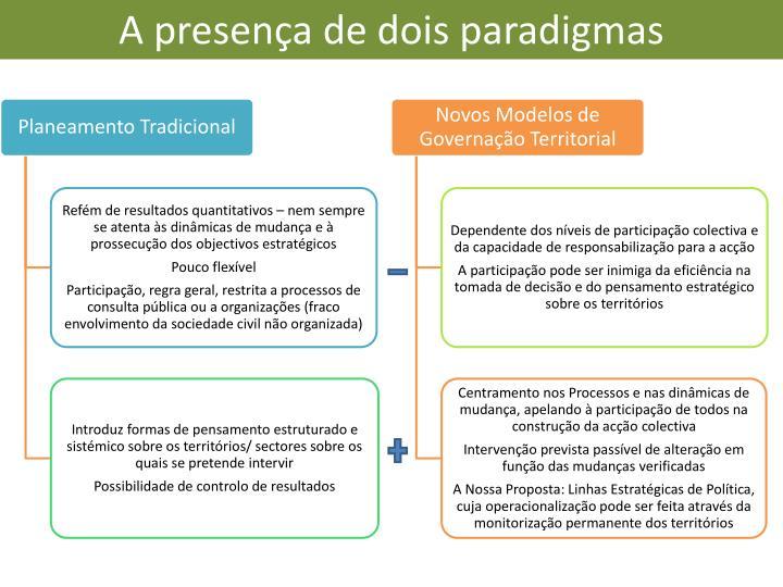 A presença de dois paradigmas