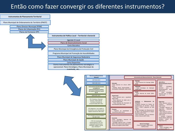 Então como fazer convergir os diferentes instrumentos?
