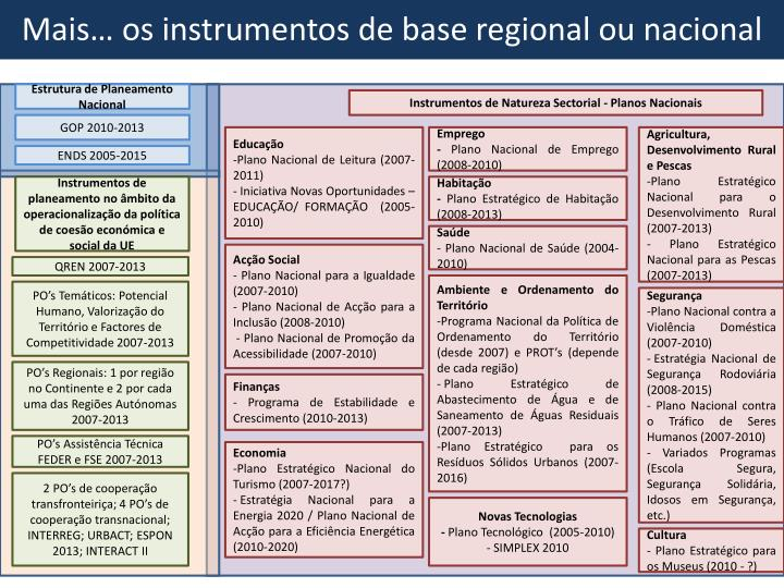 Mais… os instrumentos de base regional ou nacional