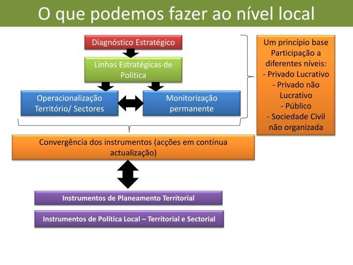 O que podemos fazer ao nível local