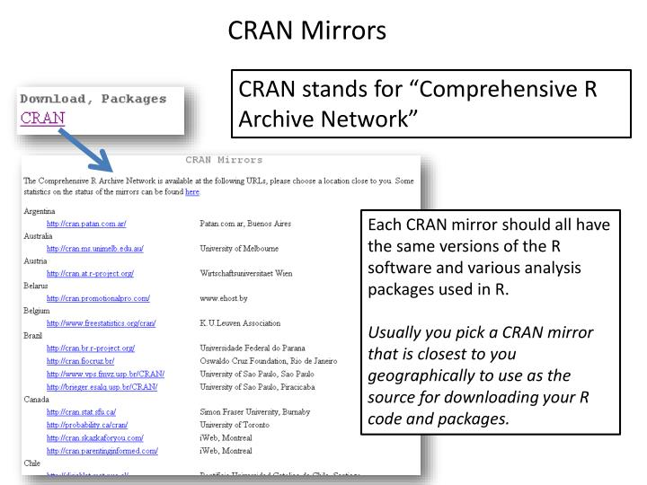 CRAN Mirrors
