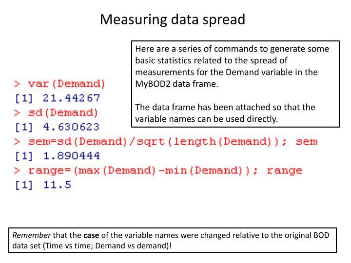 Measuring data spread
