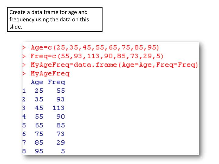 Create a data frame for age and frequency using the data on this slide.