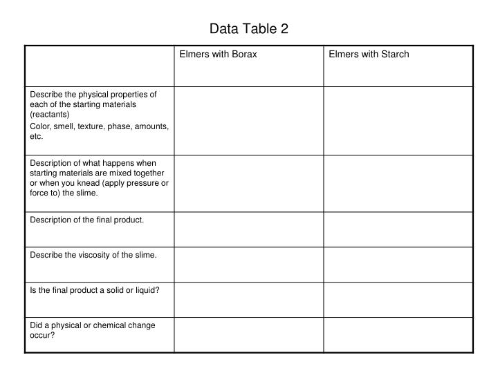 Data Table 2
