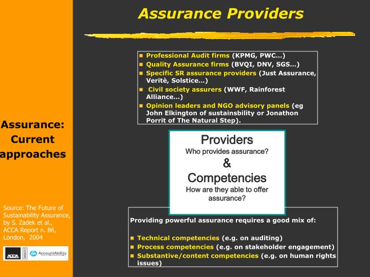 Assurance: Current approaches