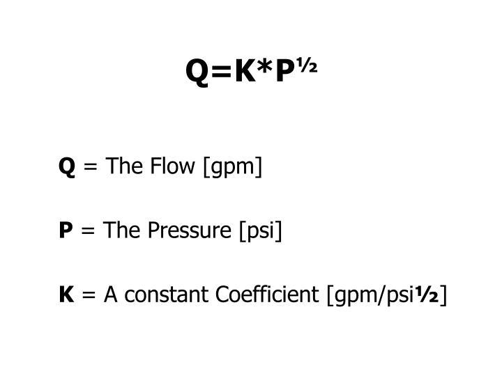 Q=K*P