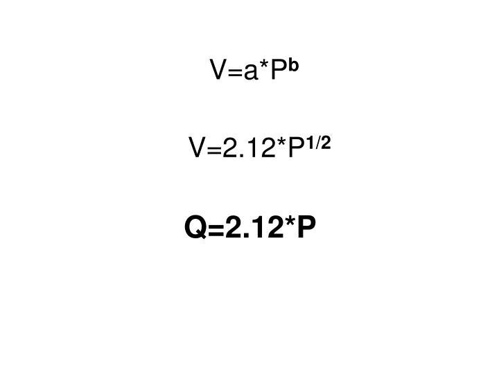 V=a*P