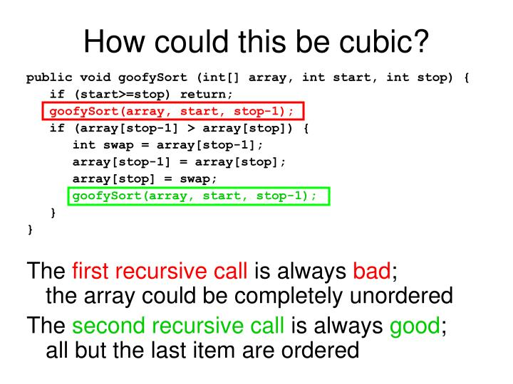 How could this be cubic?