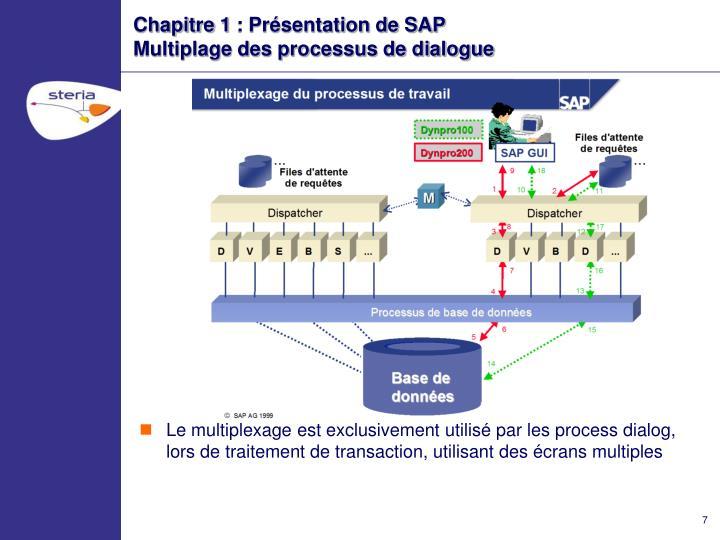 Chapitre 1 : Présentation de SAP