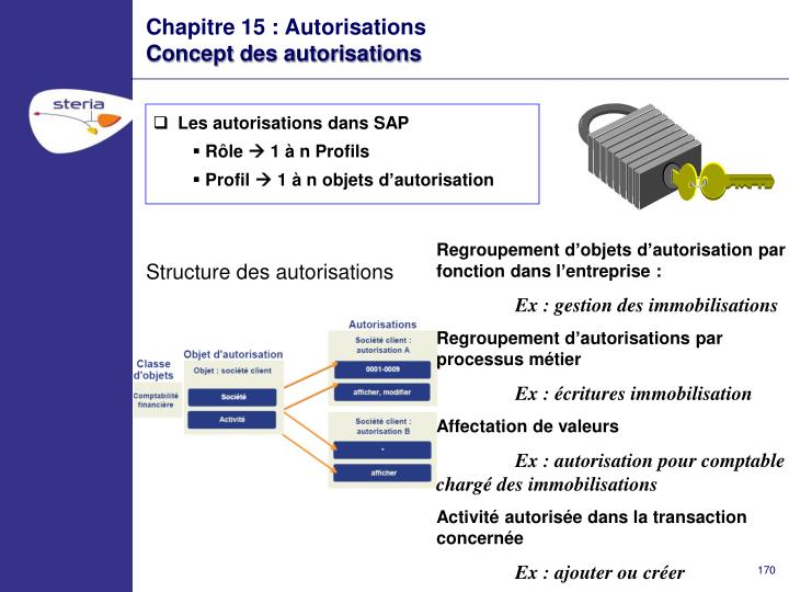 Les autorisations dans SAP