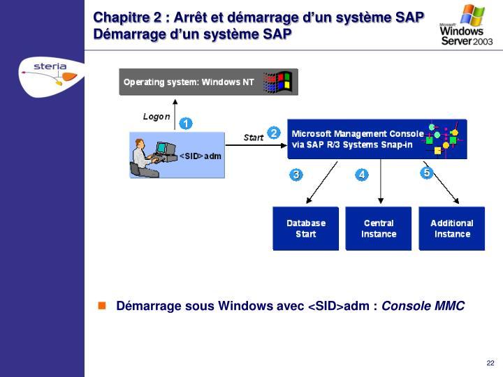 Chapitre 2 : Arrêt et démarrage d'un système SAP