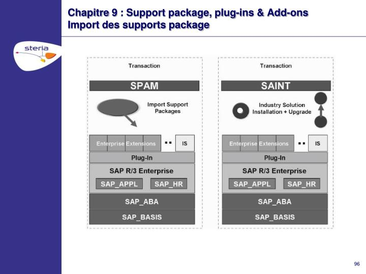 Chapitre 9 : Support package, plug-ins & Add-ons