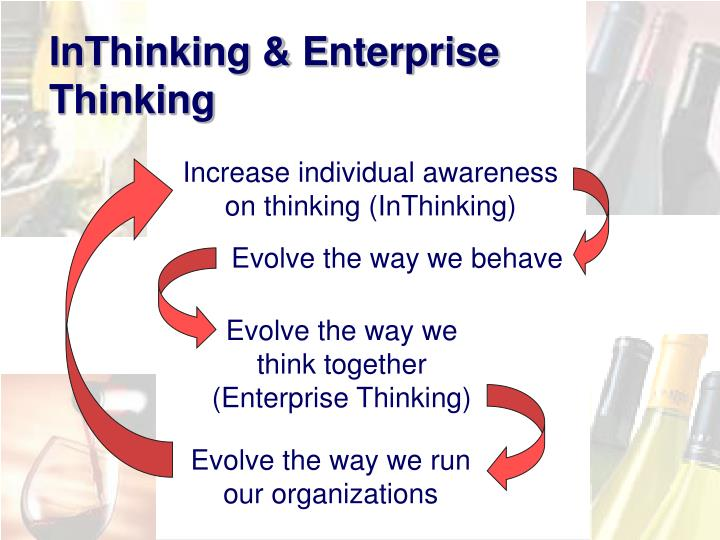 InThinking & Enterprise Thinking