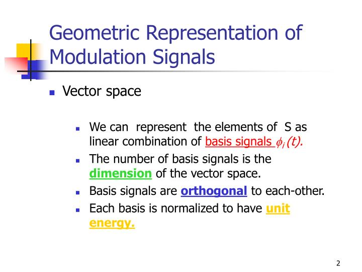 Geometric representation of modulation signals1