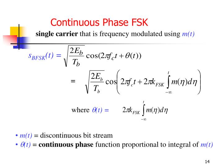 Continuous Phase FSK
