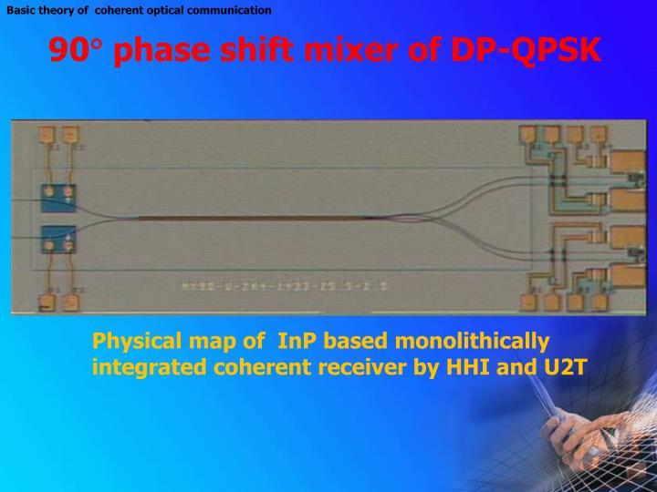 Basic theory of  coherent optical communication