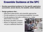 ensemble guidance at the spc