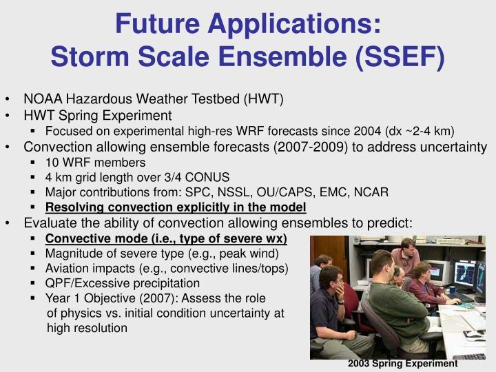 Future Applications: