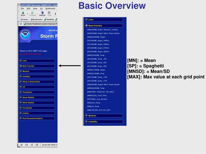 Basic Overview