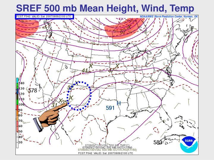 SREF 500 mb Mean Height, Wind, Temp