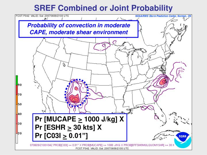 SREF Combined or Joint Probability
