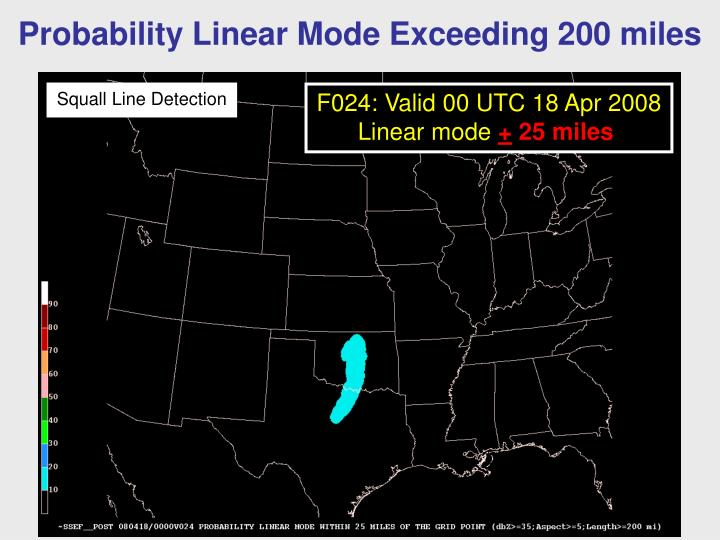 Probability Linear Mode Exceeding 200 miles