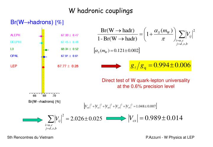 Direct test of W quark-lepton universality