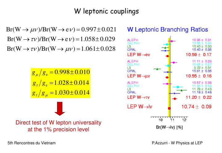 Direct test of W lepton universality