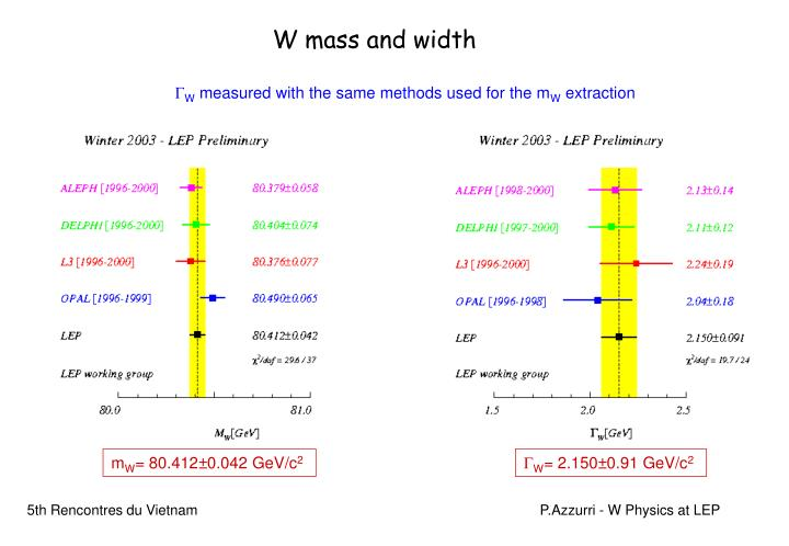 W mass and width